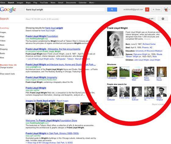 Rechts in de zoekmachine resultaten een graph